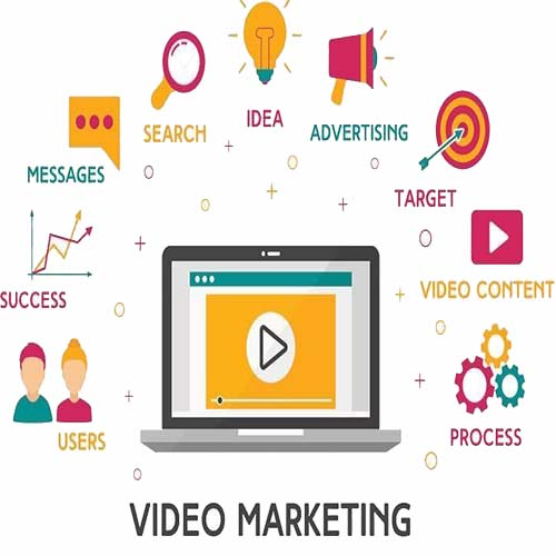 Benefits Business Promotional Video